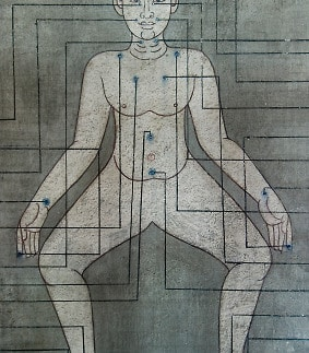 Starodávné znázornění těla. Takové a i jiné podobné obrázky můžete vidět ve známém chrámu Wat Pho v Bangkoku.